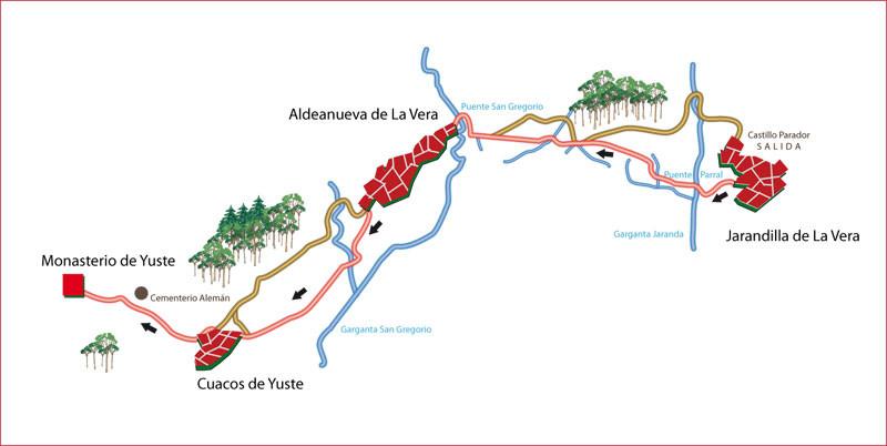 Ruta del Emperador Carlos V